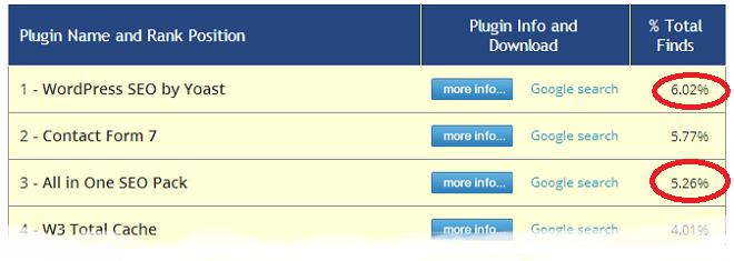 10-Top-Plugins-jan-10-2013