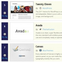 Avada-top-theme-6-featured