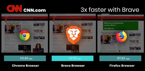 brave-browser-speed